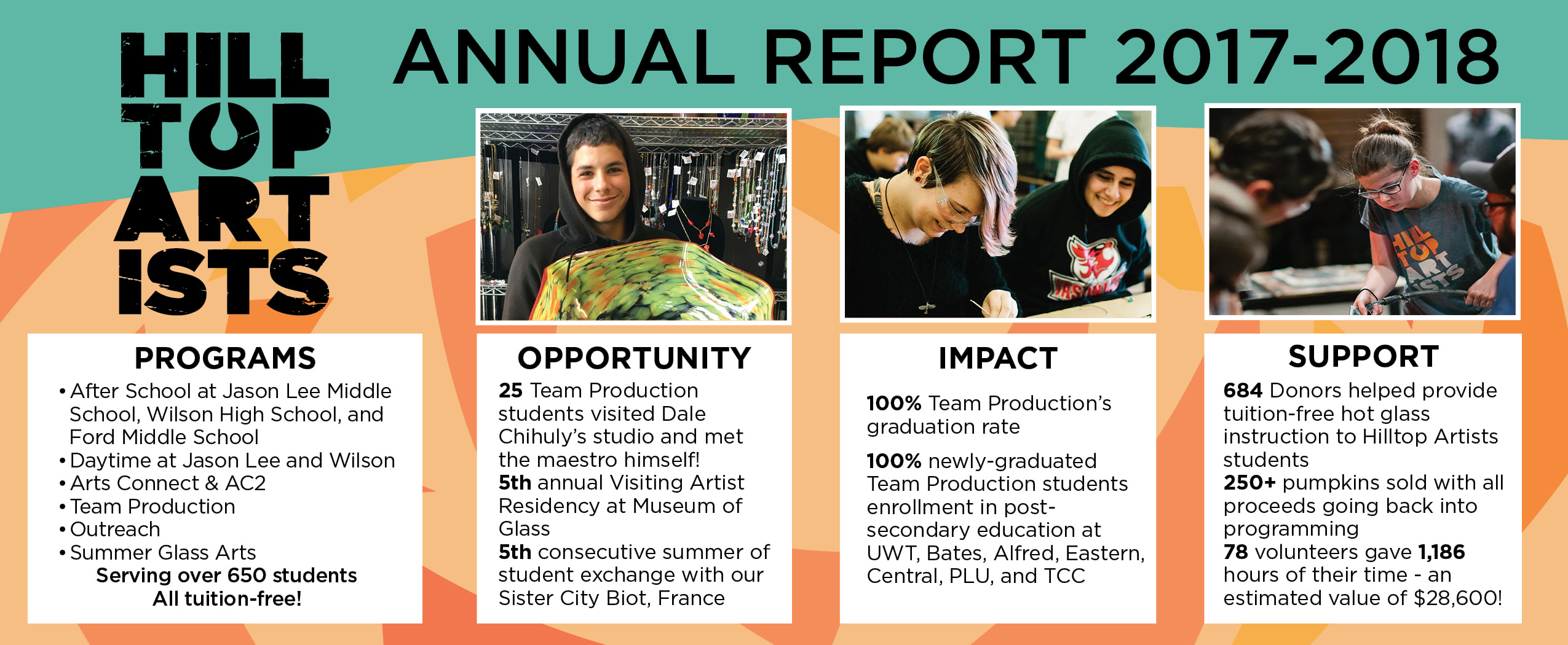 Annual Report 2017-2018_final